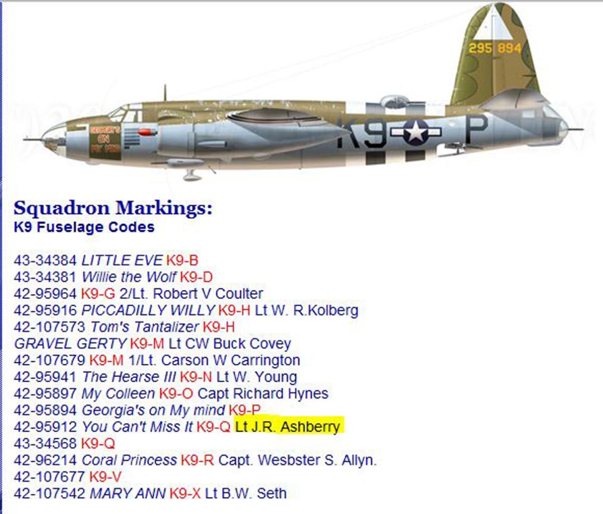 B-26 Marauder Serial Numbers