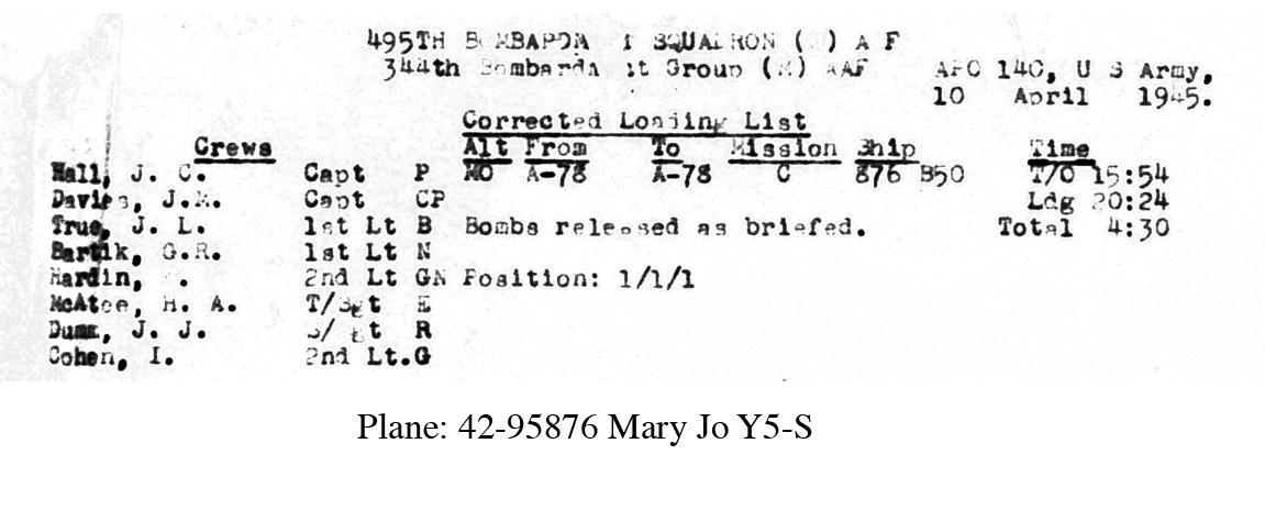 Cohen April 10, 1945 load list copy