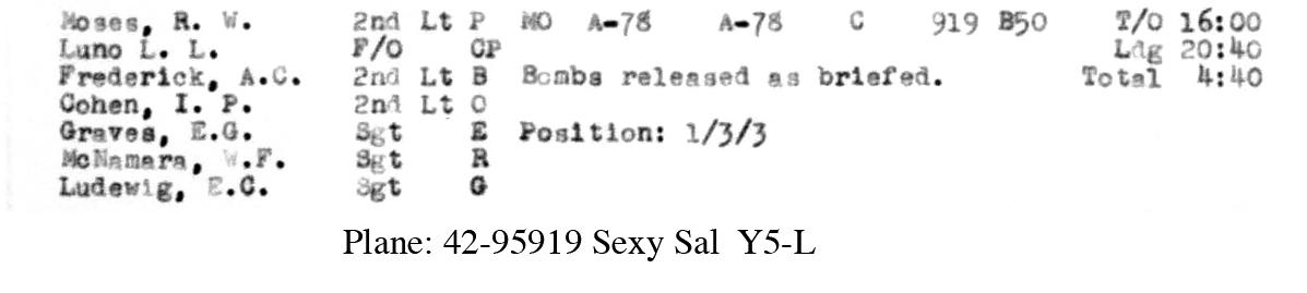 pril 11, 1945 Load List