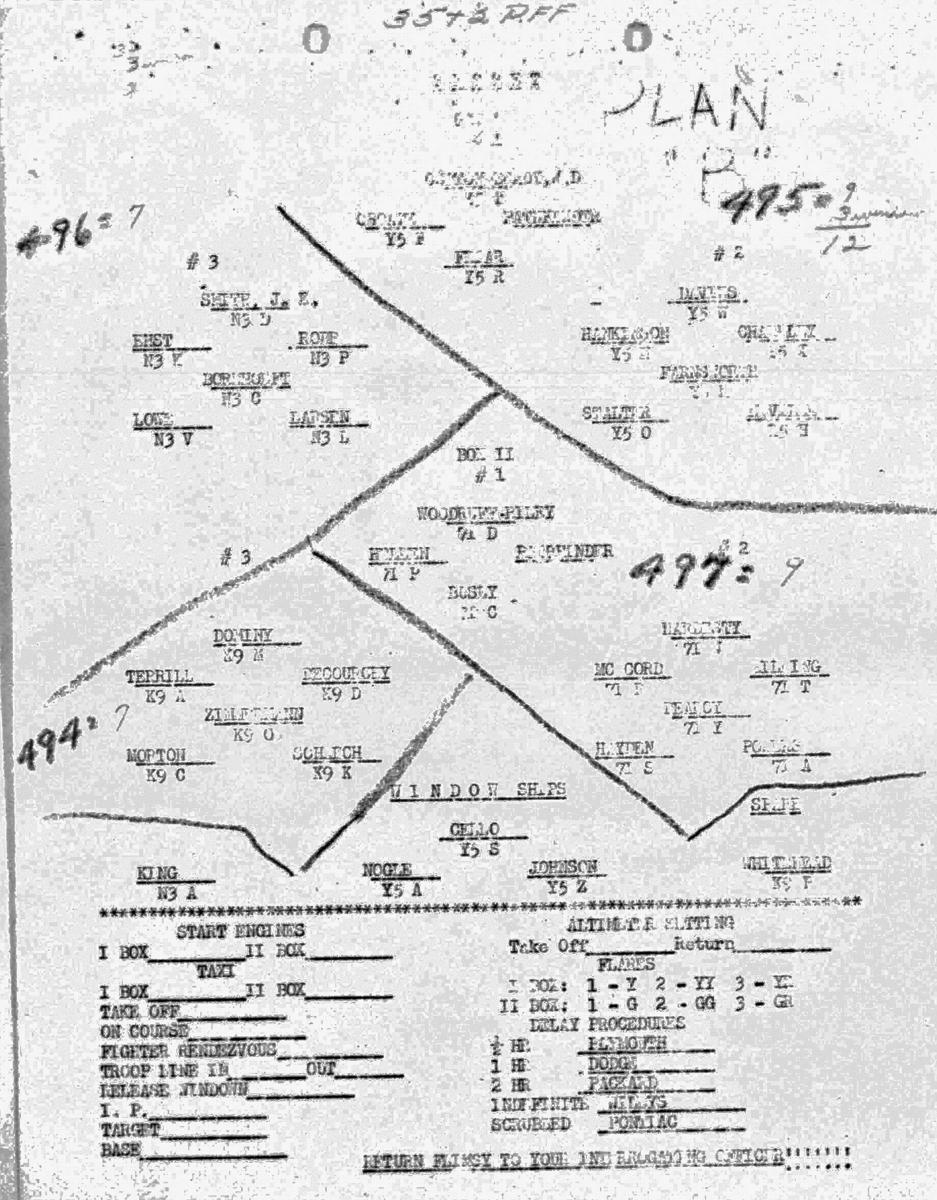 pril 24, 1945 Formation