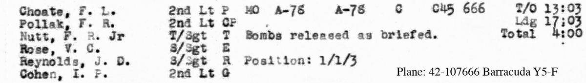 April 24, 1945 Load List