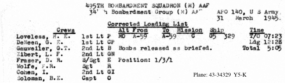 March 31, 1945 Load List