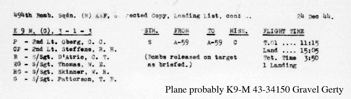December 24, 1944 Load List Oberg
