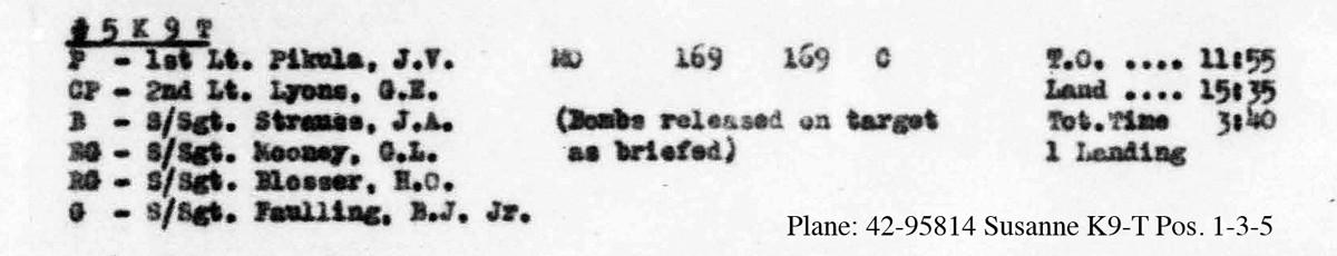G.E. Lyons Pikula May 28, 1944 Load List