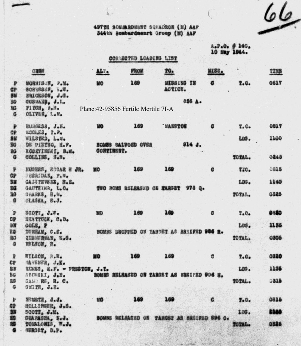 B0289 p487 LL Morrison Borresen 5-10-44 for MACR