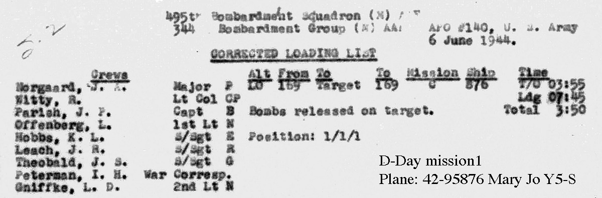 Norgaard-Witty D-Day Load List p691 B0290