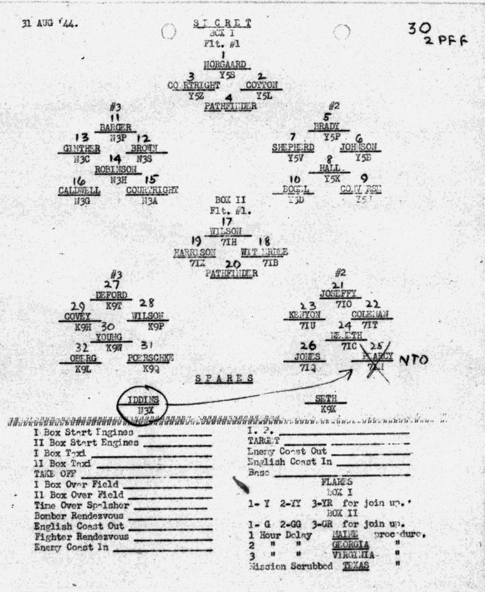 B0293 p1882 Aug 31, 1944 Form