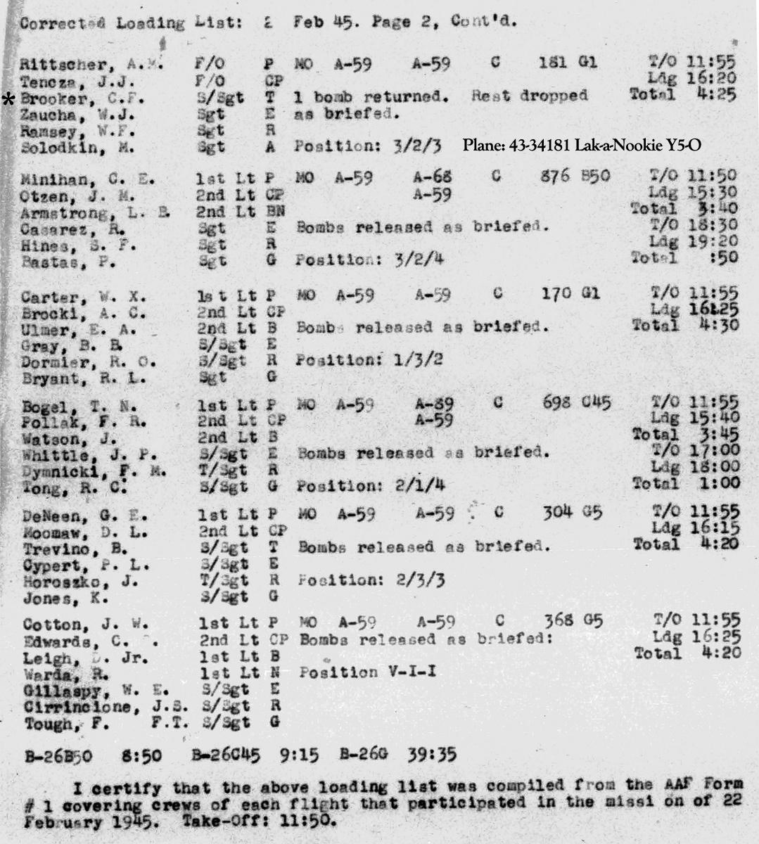 B0297 p1663 LL 2-22-45 Rittcher Brooker