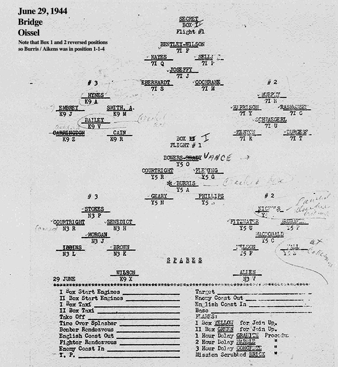 B0291 p965 June 29, 1944 Form Burris-Aiken